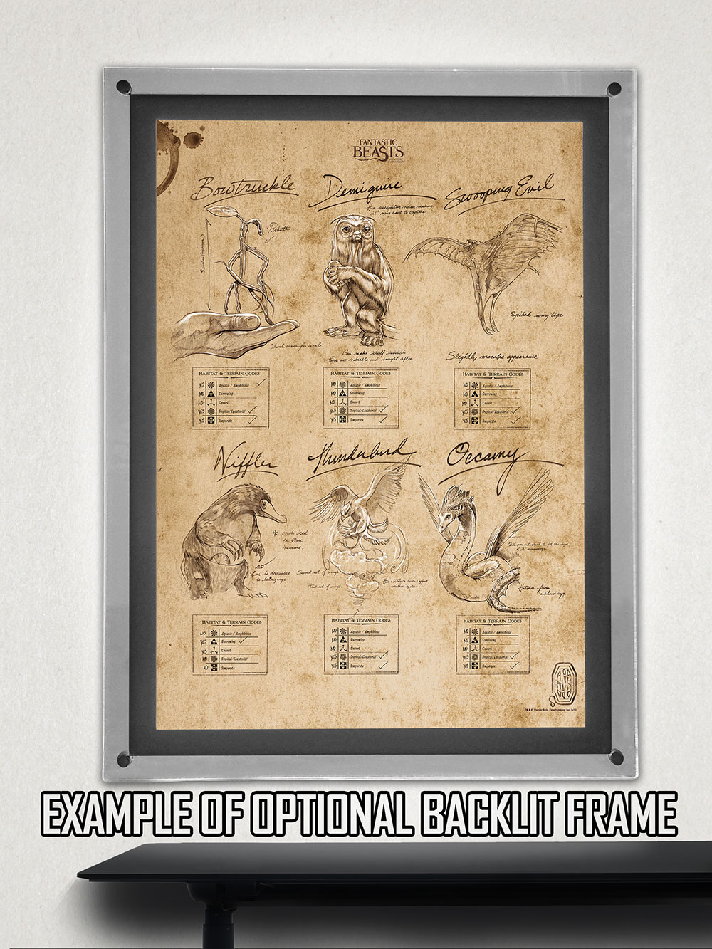 Fantastic Beasts (Beasts Sketchbook) MightyPrint Wall Art MP17240291